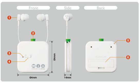 デジタル耳栓